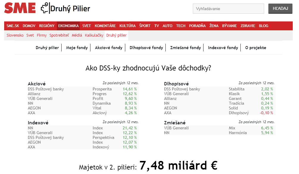 2.pilier