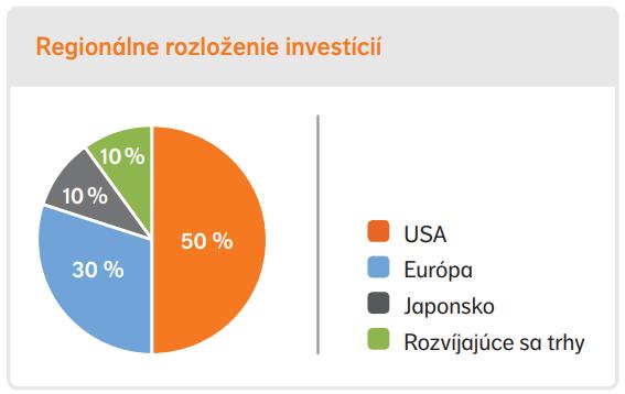 NN-indexovy-fond
